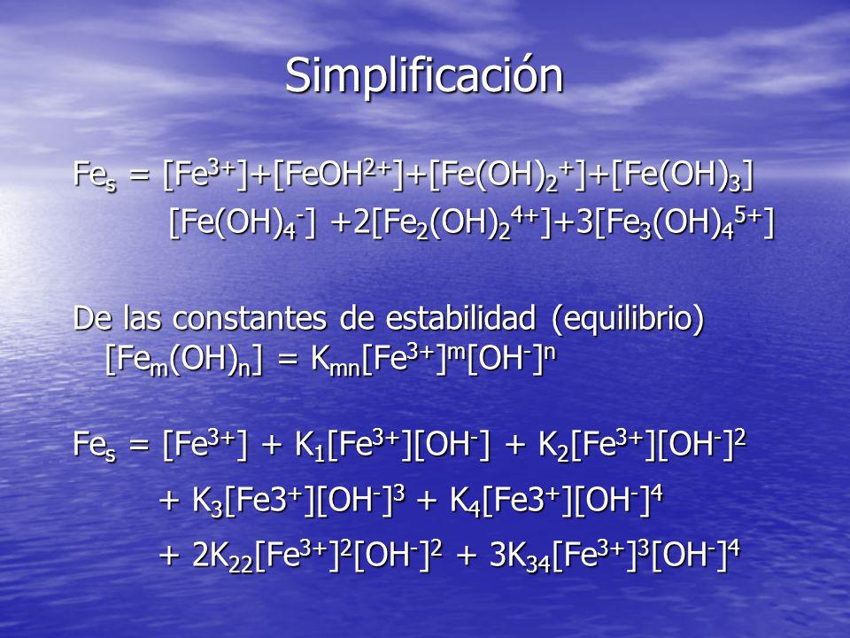 Simplificación Fes = [Fe3+]+[FeOH2+]+[Fe(OH)2+]+[Fe(OH)3] [Fe(OH)4-] +2[Fe2(OH)24+]+3[Fe3(OH)45+]